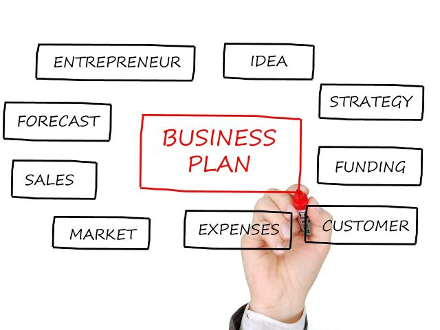 The most effective method to Evaluate the Performance of Your Company Based on Your Business Plan